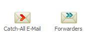 forwardr2 غیرفعال کردن ایمیل پیش فرض Directadmin