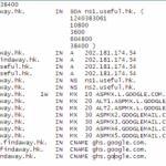 دی ان اس ( DNS )