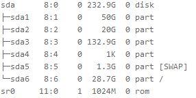 نمایش جزییات block devices ها در لینوکس