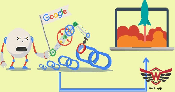 چگونگی لینک کردن وب سایت با دیگر وب سایت ها